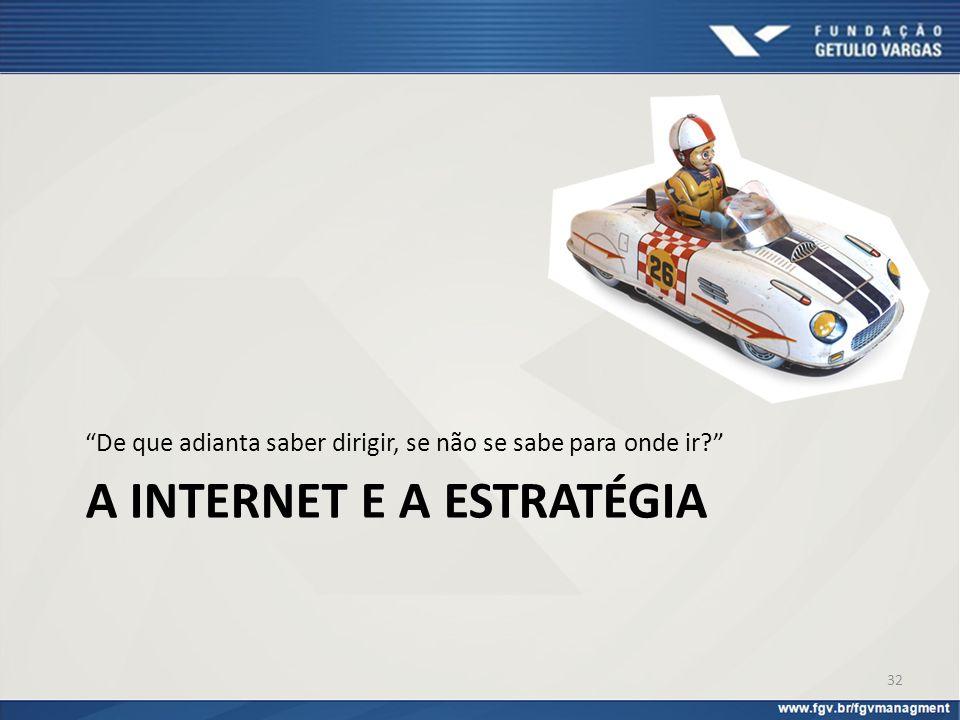A internet e a estratégia