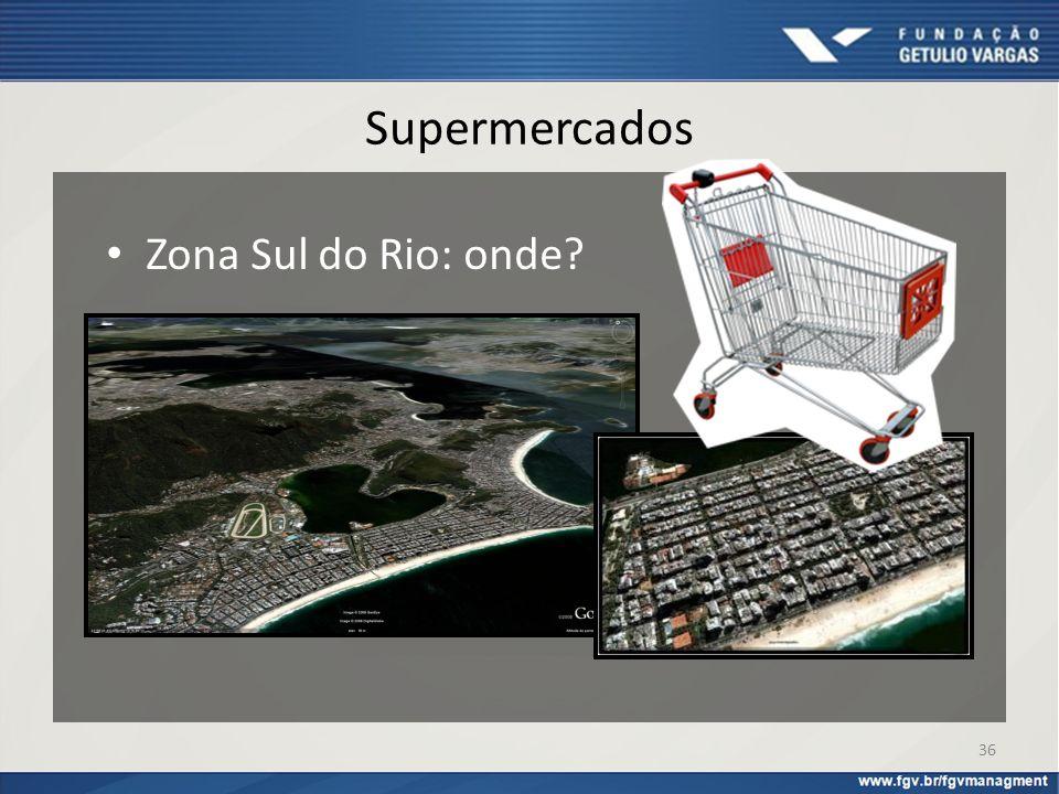 Supermercados Zona Sul do Rio: onde Comércio Eletrônico