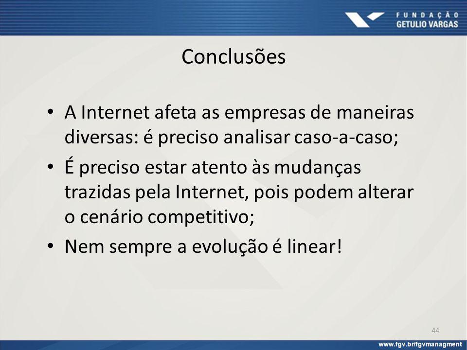 Conclusões A Internet afeta as empresas de maneiras diversas: é preciso analisar caso-a-caso;