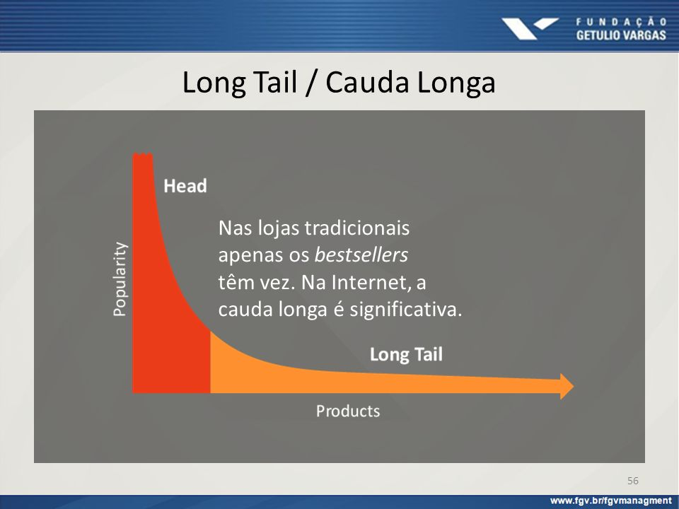 Long Tail / Cauda Longa Nas lojas tradicionais apenas os bestsellers