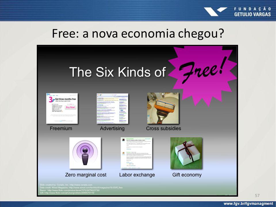 Free: a nova economia chegou