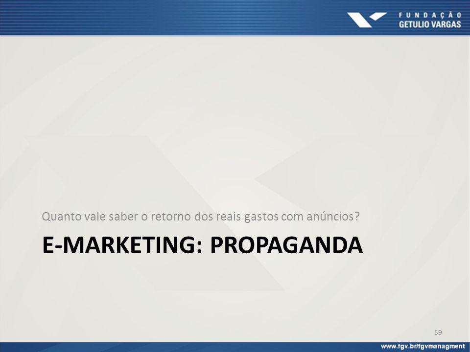 E-marketing: propaganda
