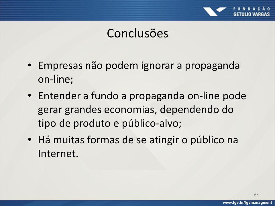 Conclusões Empresas não podem ignorar a propaganda on-line;