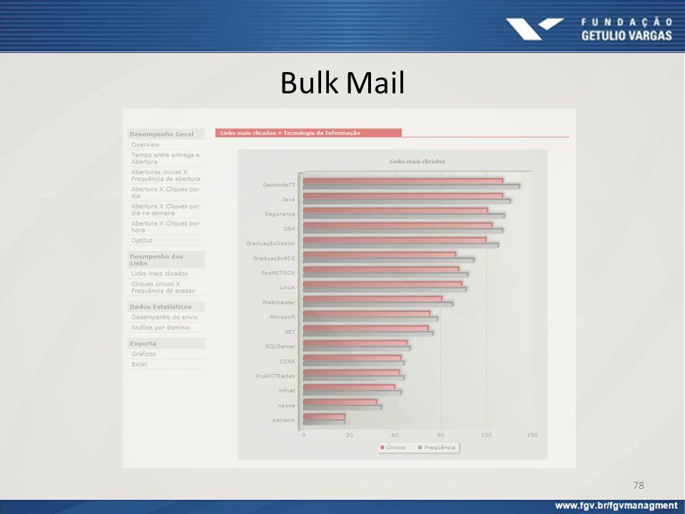 Bulk Mail Comércio Eletrônico