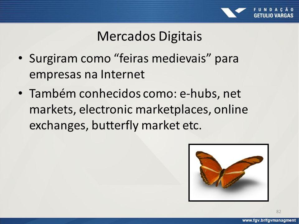 Mercados Digitais Surgiram como feiras medievais para empresas na Internet.