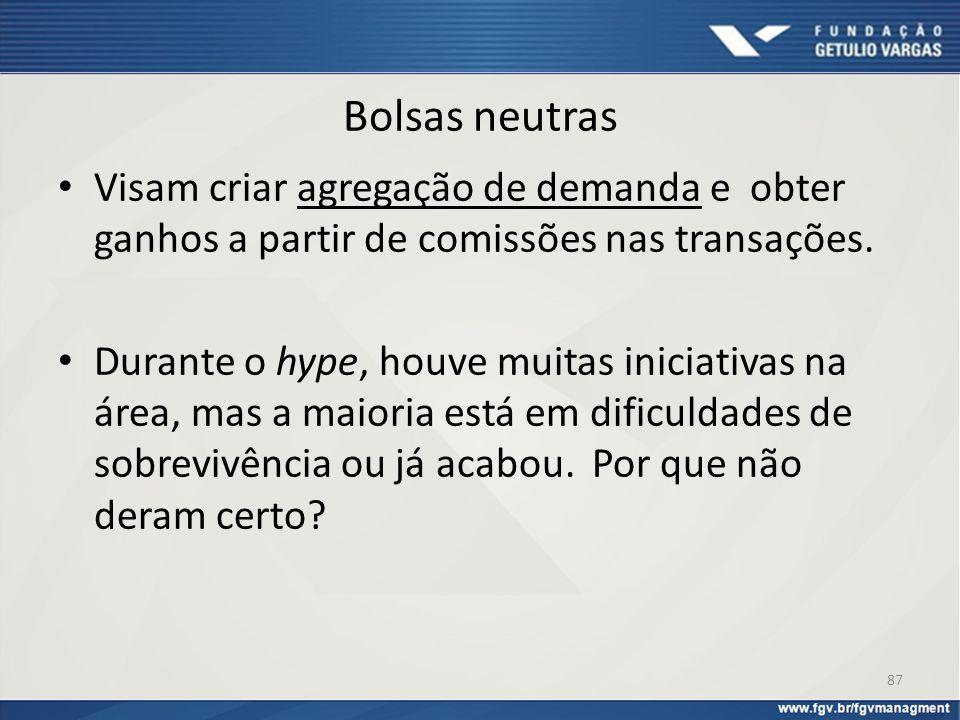 Bolsas neutras Visam criar agregação de demanda e obter ganhos a partir de comissões nas transações.