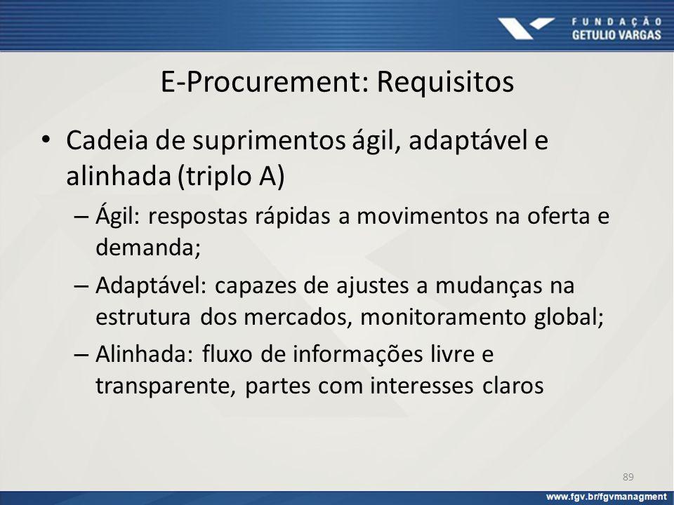 E-Procurement: Requisitos