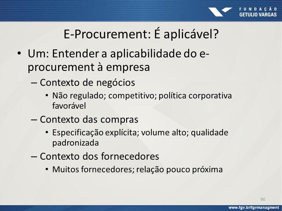 E-Procurement: É aplicável