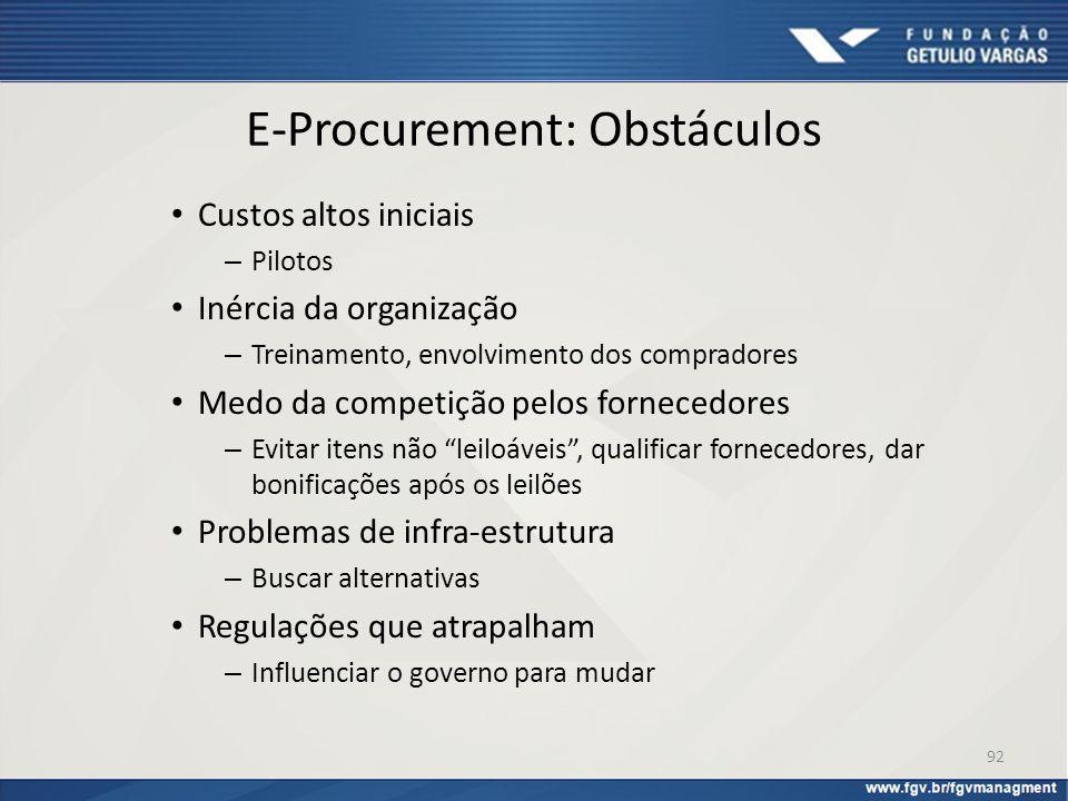 E-Procurement: Obstáculos