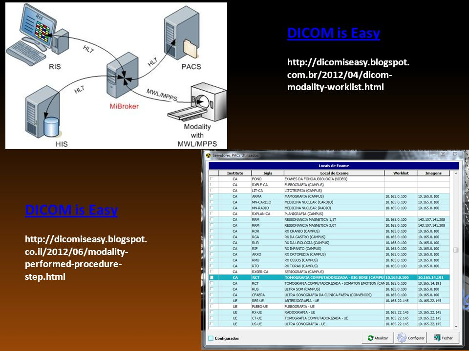 DICOM is Easy DICOM is Easy
