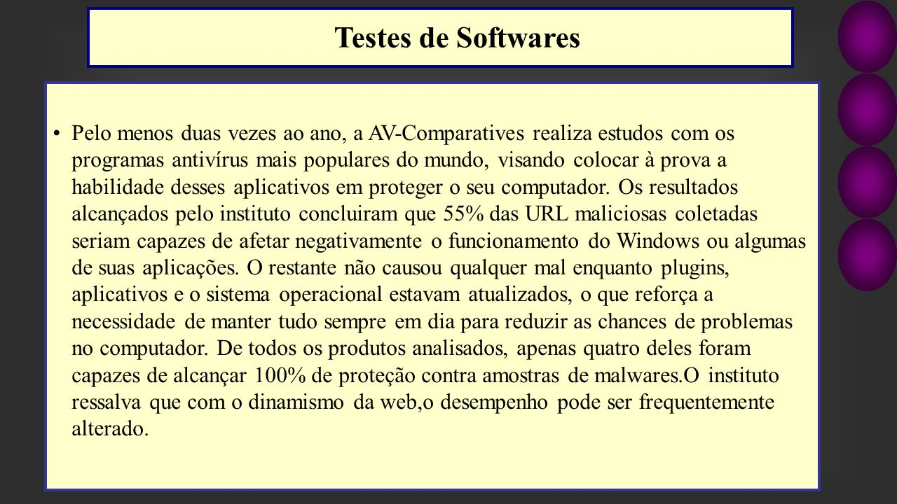 Testes de Softwares