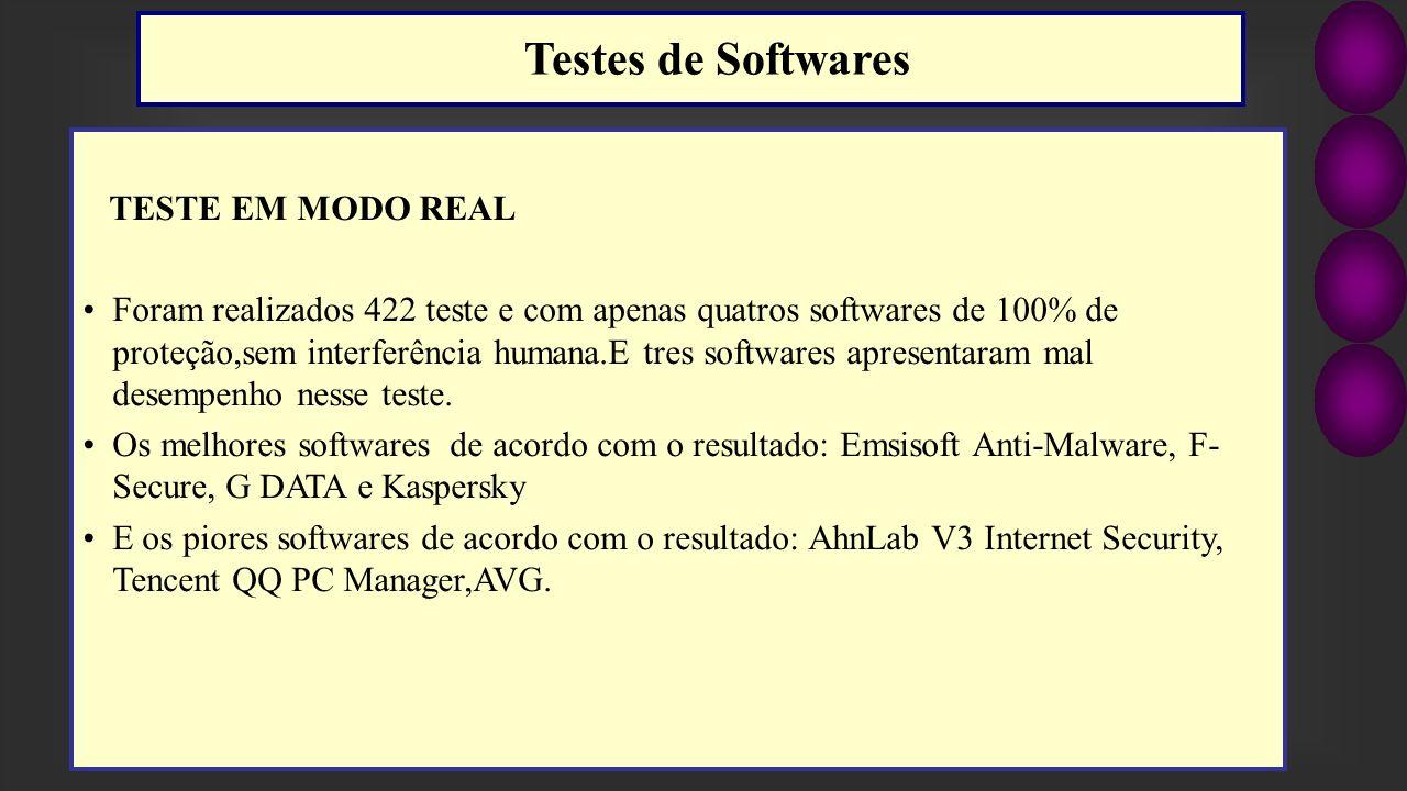 Testes de Softwares TESTE EM MODO REAL