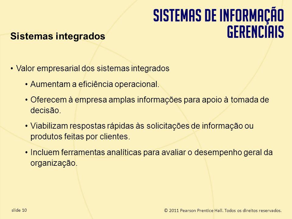 Sistemas integrados Valor empresarial dos sistemas integrados