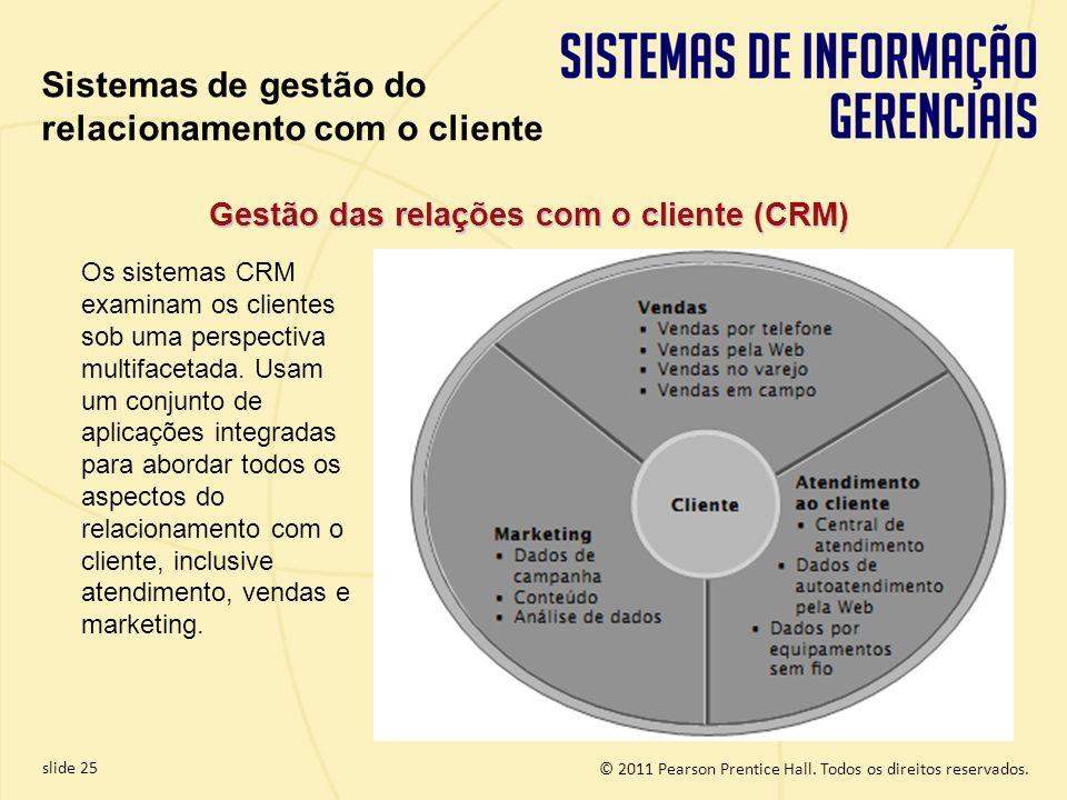 Gestão das relações com o cliente (CRM)