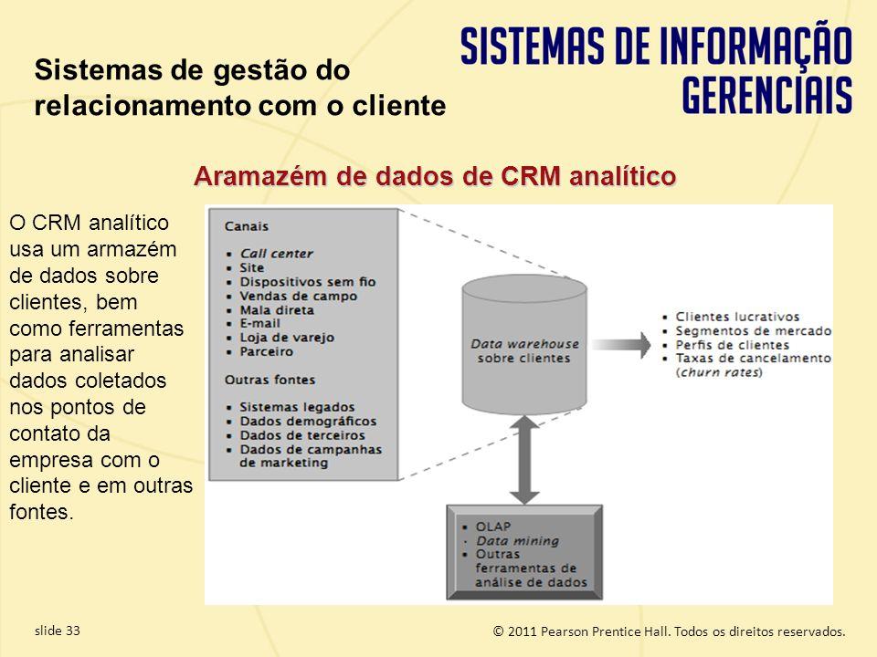 Aramazém de dados de CRM analítico