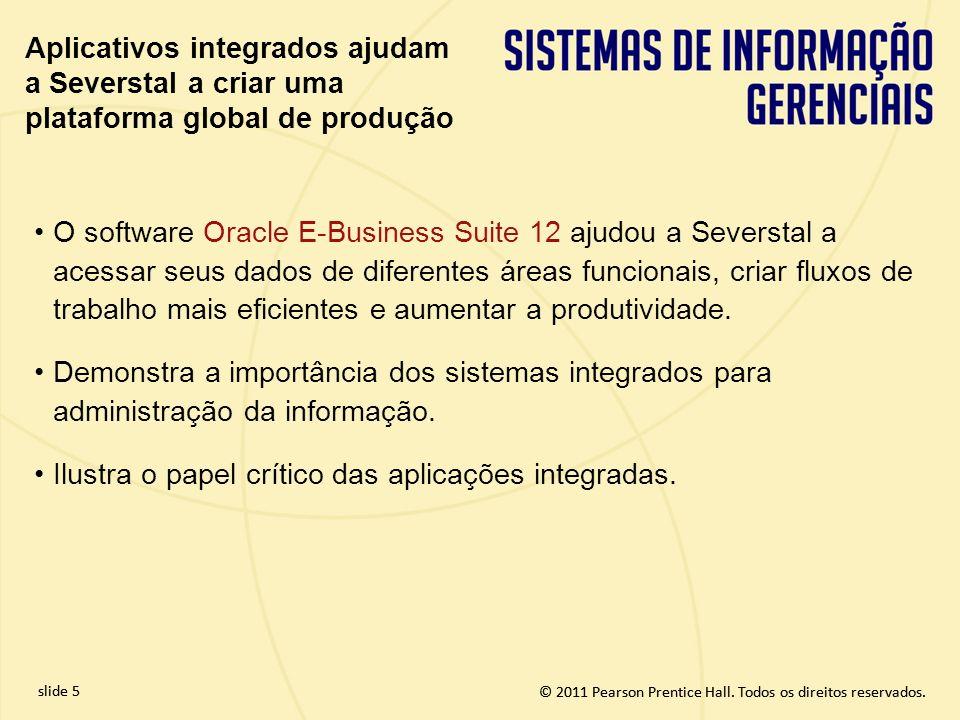 Ilustra o papel crítico das aplicações integradas.