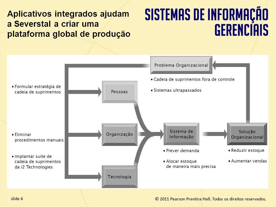 Aplicativos integrados ajudam a Severstal a criar uma plataforma global de produção
