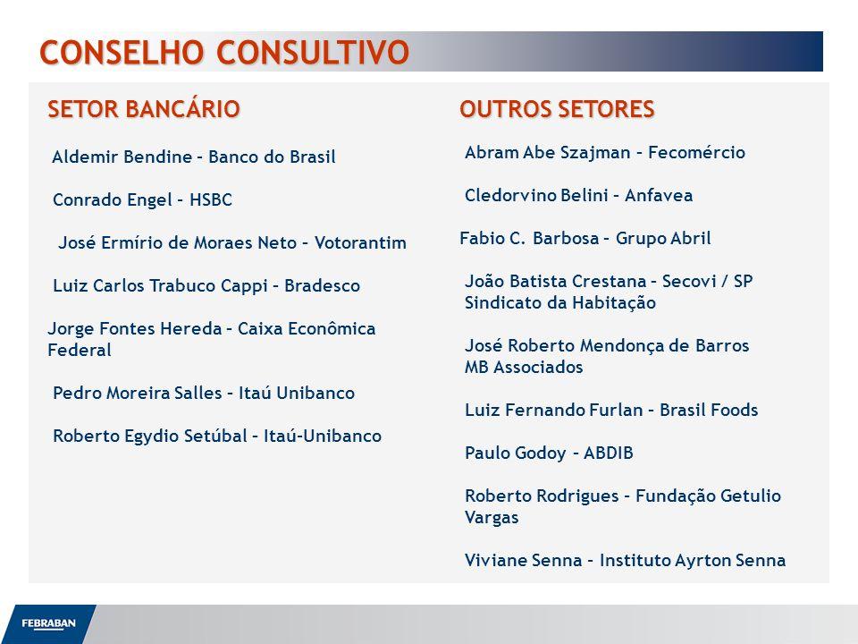 CONSELHO CONSULTIVO SETOR BANCÁRIO OUTROS SETORES