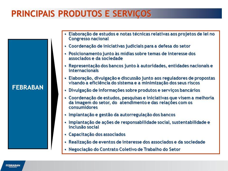 PRINCIPAIS PRODUTOS E SERVIÇOS