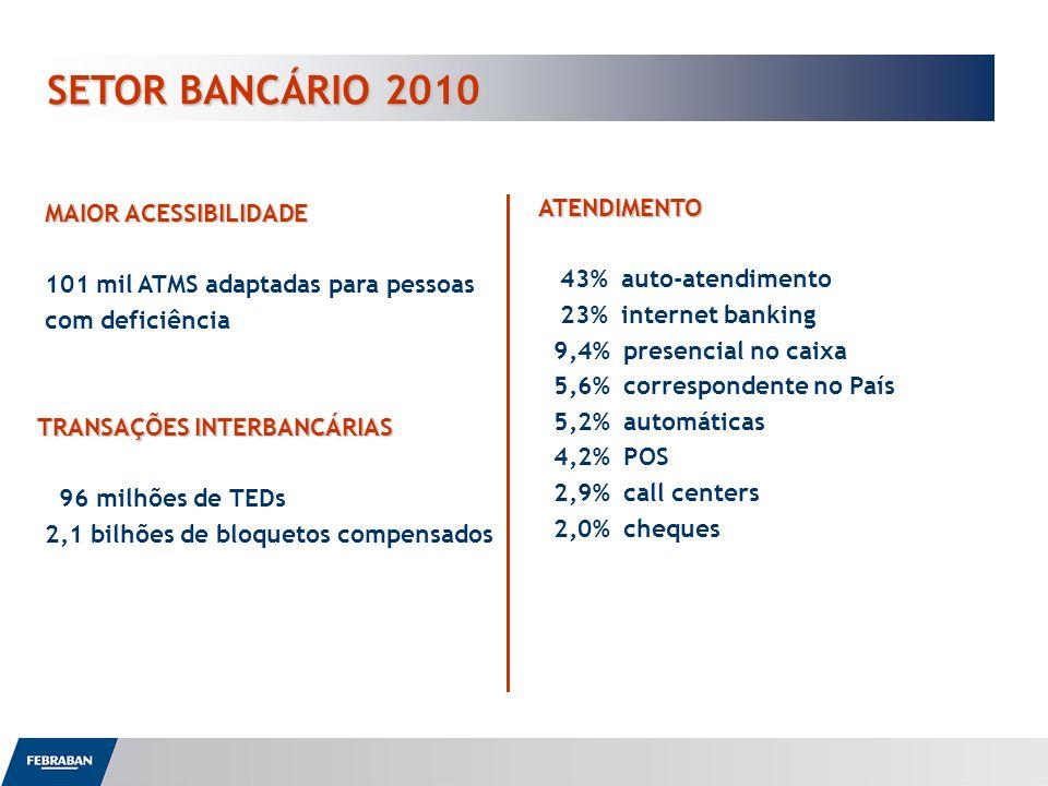 SETOR BANCÁRIO 2010 ATENDIMENTO MAIOR ACESSIBILIDADE