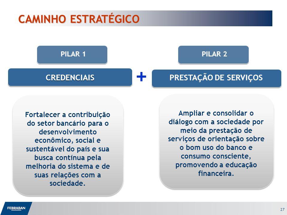 + CAMINHO ESTRATÉGICO CREDENCIAIS PRESTAÇÃO DE SERVIÇOS PILAR 1