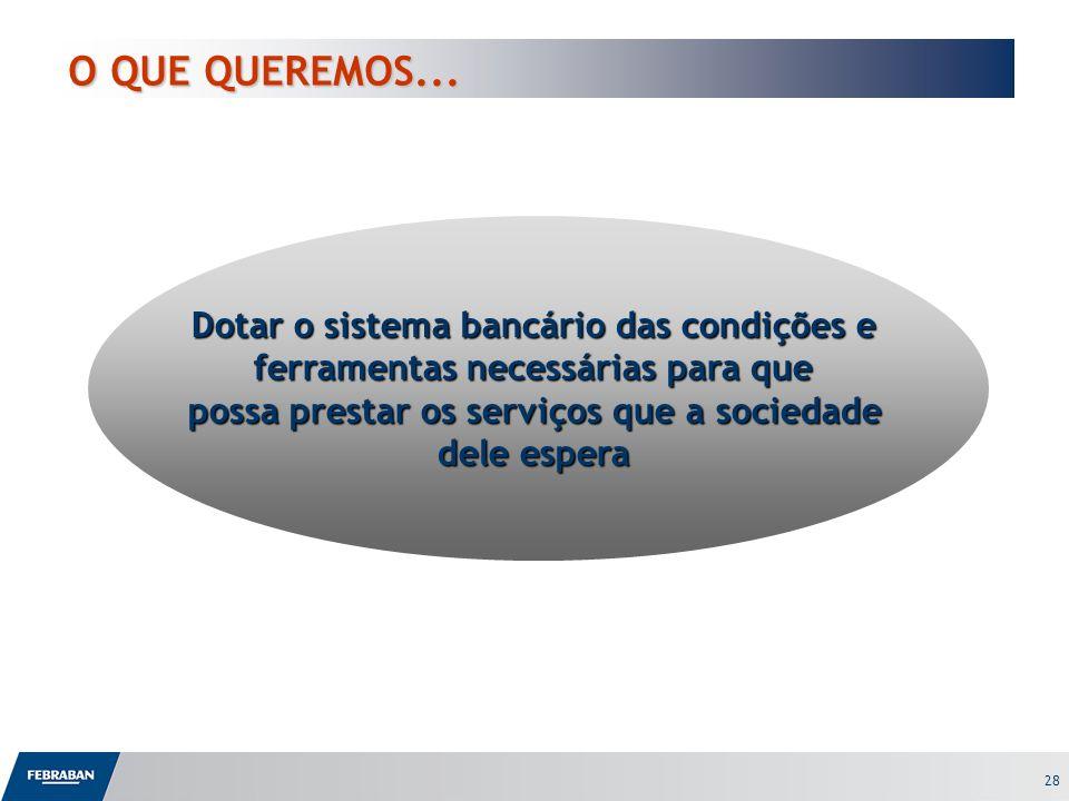 O QUE QUEREMOS... Dotar o sistema bancário das condições e