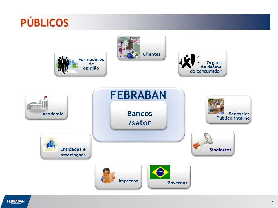 FEBRABAN PÚBLICOS Bancos /setor Clientes Formadores de Órgãos opinião