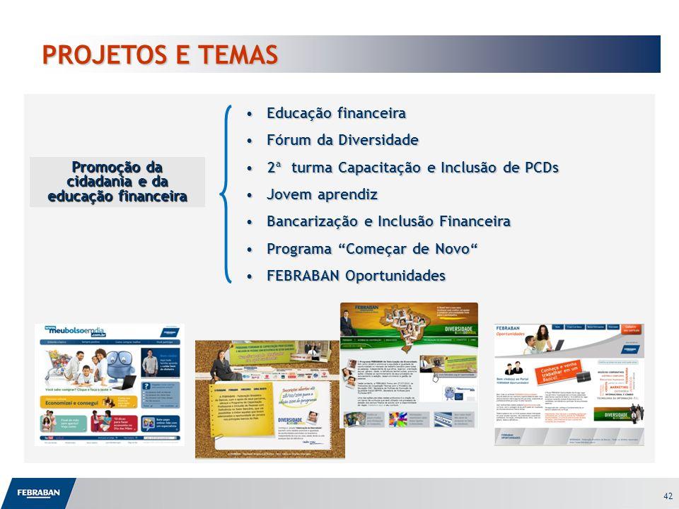 Promoção da cidadania e da educação financeira
