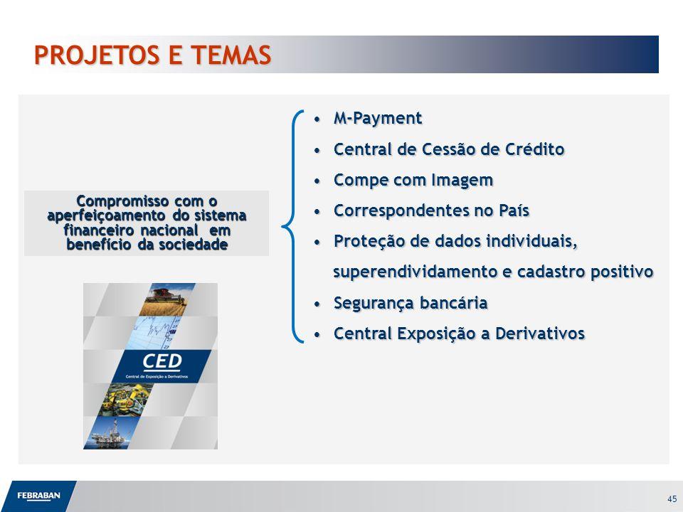 PROJETOS E TEMAS M-Payment Central de Cessão de Crédito