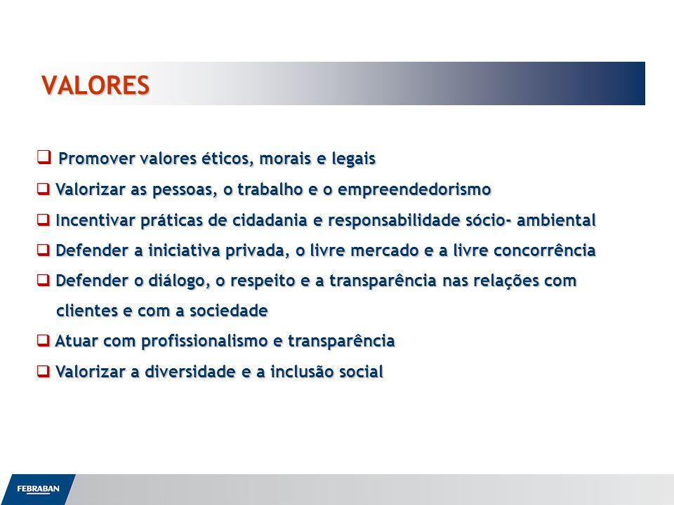 VALORES Promover valores éticos, morais e legais