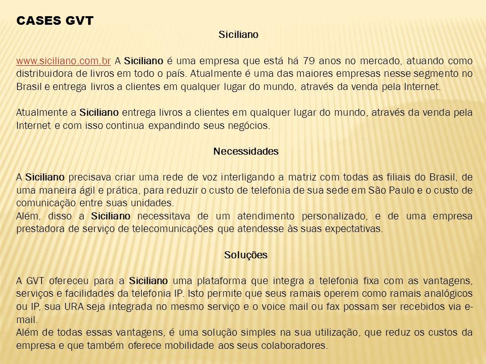 CASES GVT Siciliano