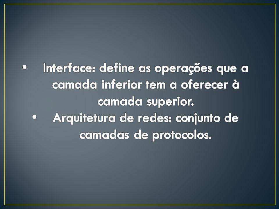 Arquitetura de redes: conjunto de camadas de protocolos.