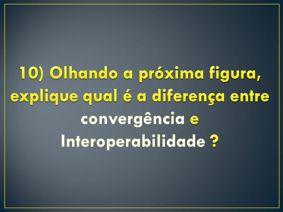 10) Olhando a próxima figura, explique qual é a diferença entre convergência e Interoperabilidade