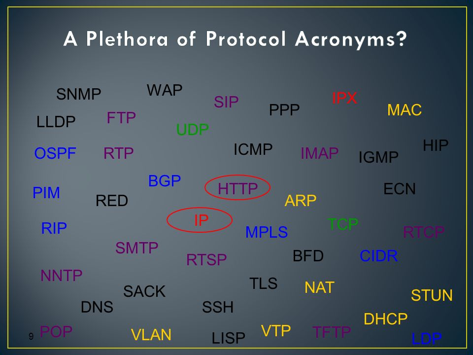 A Plethora of Protocol Acronyms