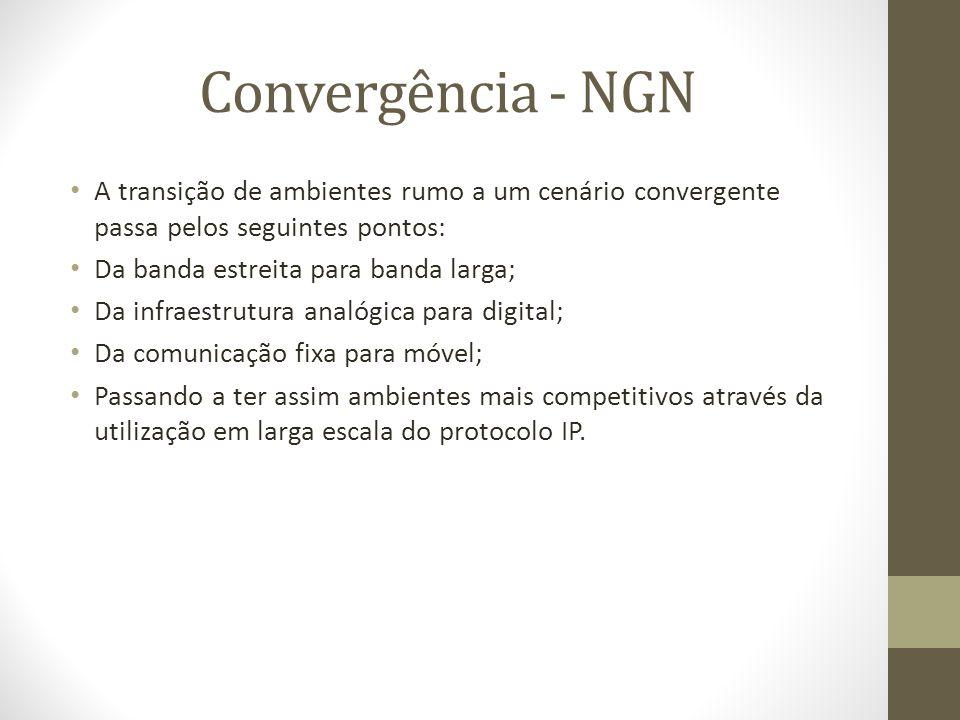 Convergência - NGN A transição de ambientes rumo a um cenário convergente passa pelos seguintes pontos: