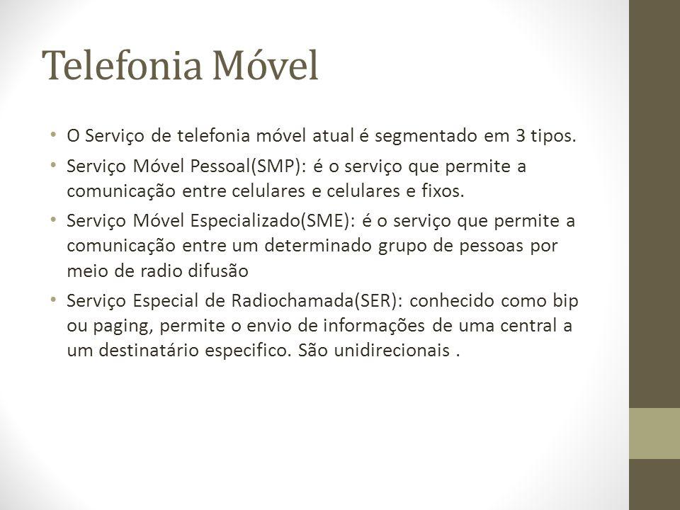 Telefonia Móvel O Serviço de telefonia móvel atual é segmentado em 3 tipos.