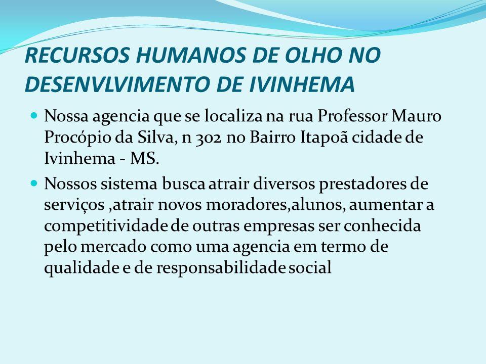 RECURSOS HUMANOS DE OLHO NO DESENVLVIMENTO DE IVINHEMA
