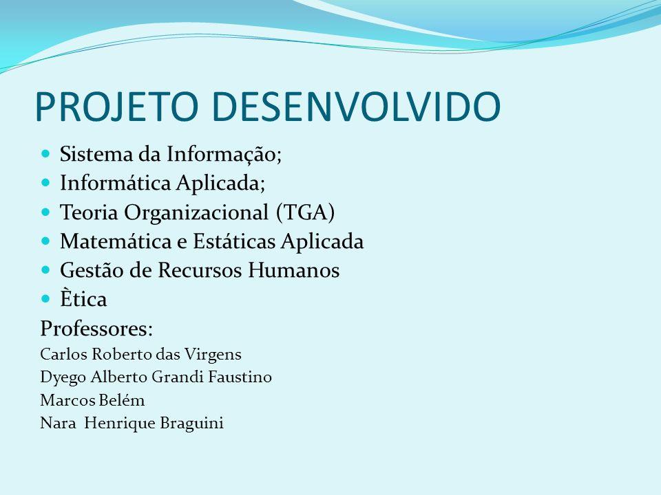 PROJETO DESENVOLVIDO Sistema da Informação; Informática Aplicada;