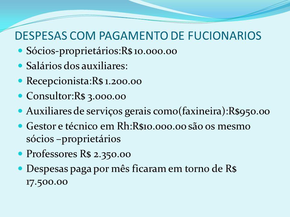 DESPESAS COM PAGAMENTO DE FUCIONARIOS