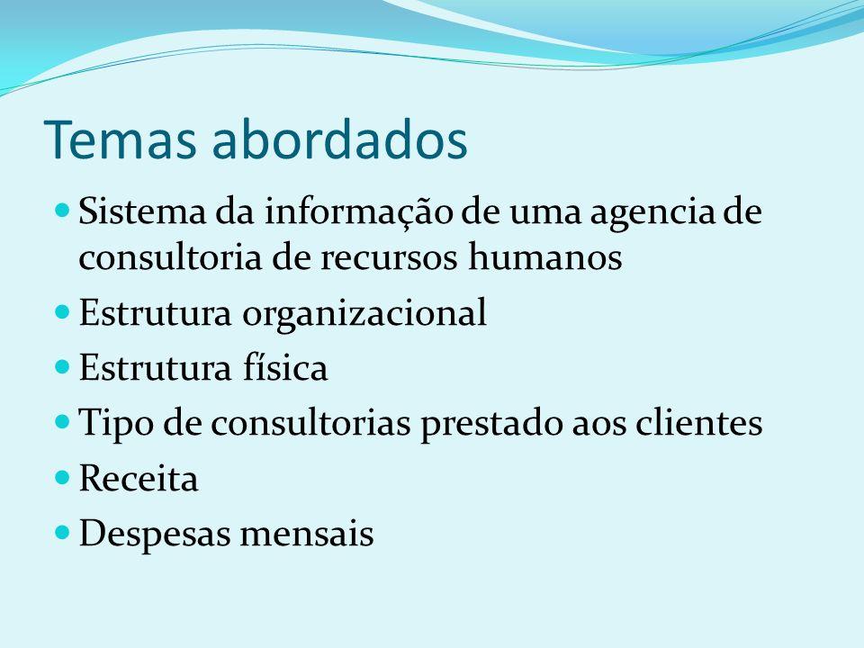 Temas abordados Sistema da informação de uma agencia de consultoria de recursos humanos. Estrutura organizacional.