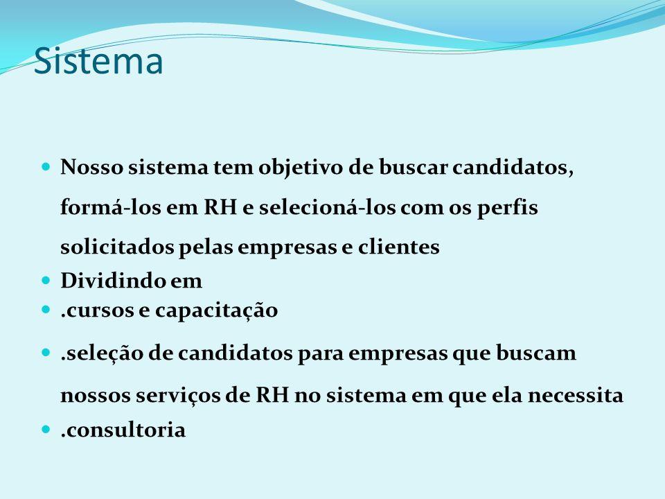Sistema Nosso sistema tem objetivo de buscar candidatos, formá-los em RH e selecioná-los com os perfis solicitados pelas empresas e clientes.