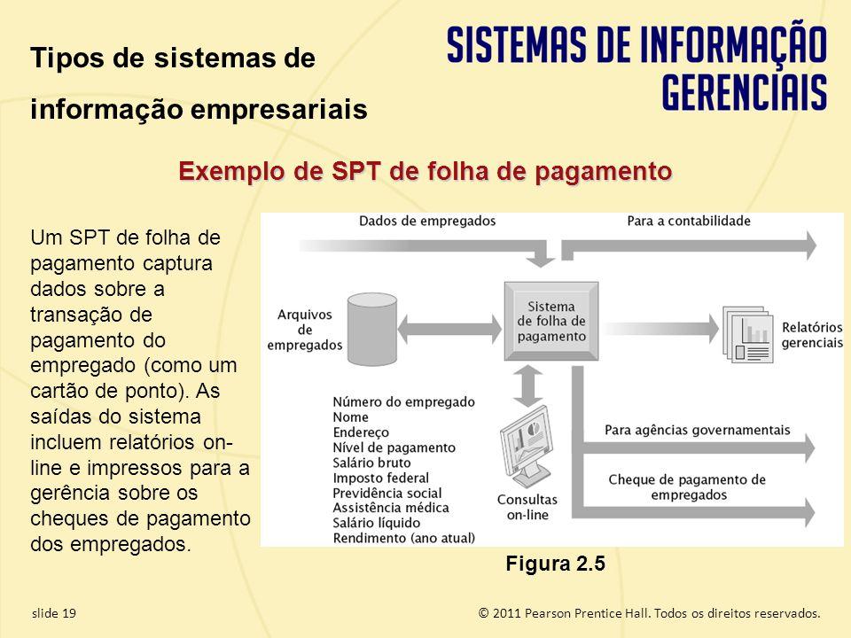 Exemplo de SPT de folha de pagamento