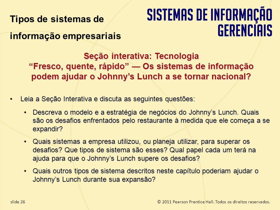 Seção interativa: Tecnologia