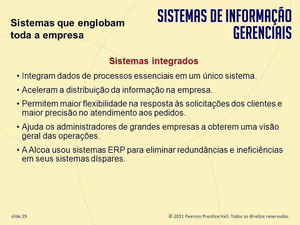 Sistemas que englobam toda a empresa
