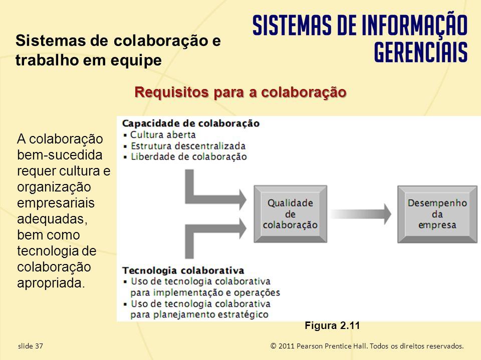 Requisitos para a colaboração