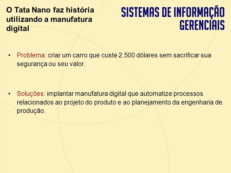 O Tata Nano faz história utilizando a manufatura digital