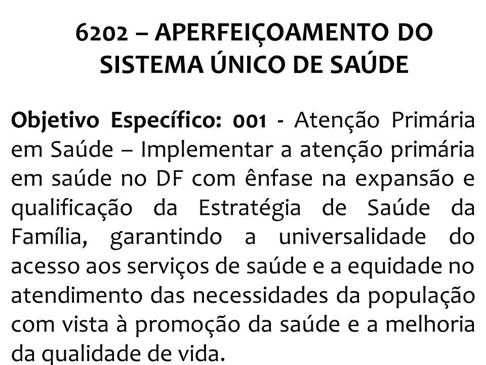6202 – APERFEIÇOAMENTO DO SISTEMA ÚNICO DE SAÚDE