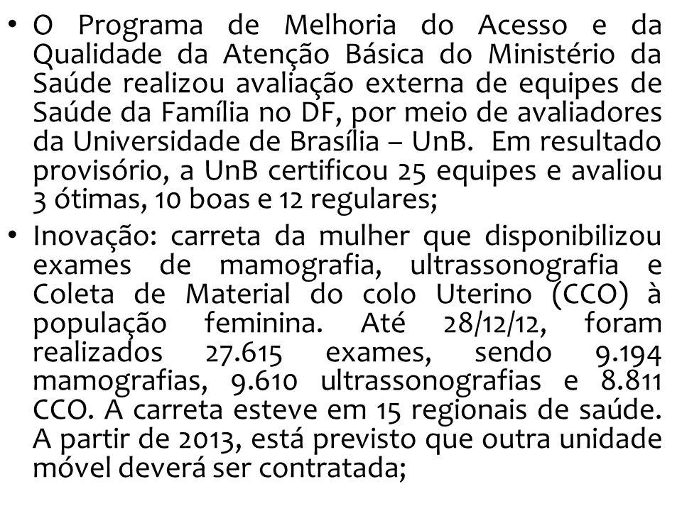 O Programa de Melhoria do Acesso e da Qualidade da Atenção Básica do Ministério da Saúde realizou avaliação externa de equipes de Saúde da Família no DF, por meio de avaliadores da Universidade de Brasília – UnB. Em resultado provisório, a UnB certificou 25 equipes e avaliou 3 ótimas, 10 boas e 12 regulares;