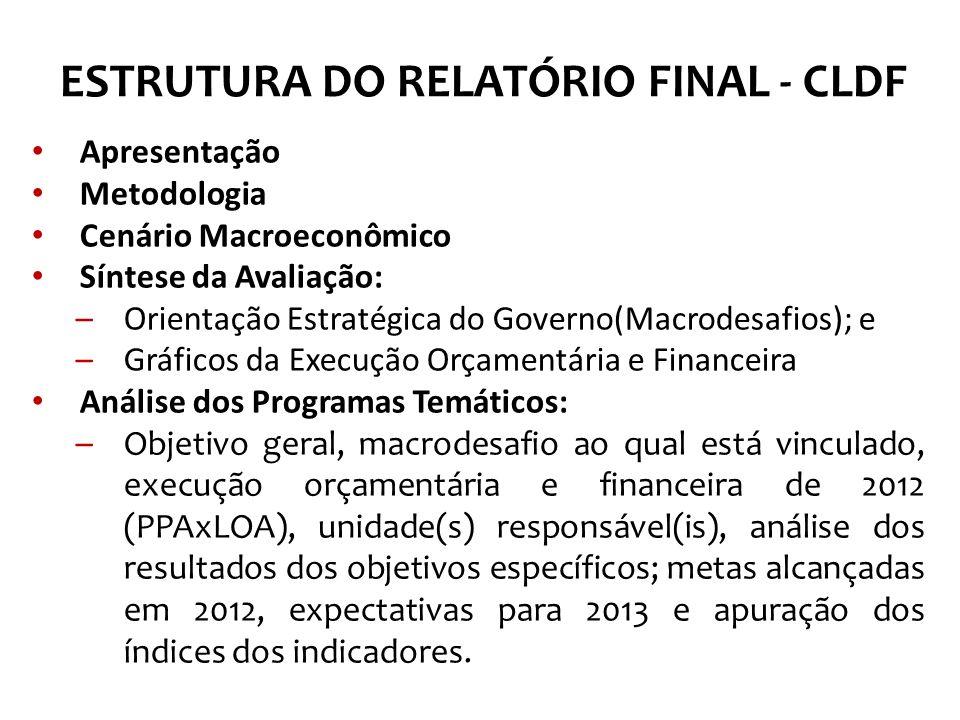ESTRUTURA DO RELATÓRIO FINAL - CLDF