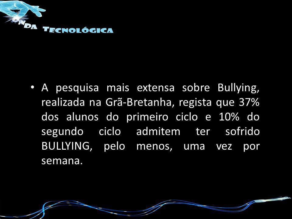 A pesquisa mais extensa sobre Bullying, realizada na Grã-Bretanha, regista que 37% dos alunos do primeiro ciclo e 10% do segundo ciclo admitem ter sofrido BULLYING, pelo menos, uma vez por semana.